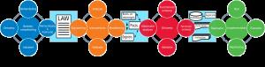 RuleManagement - Regelbeheer - Bollenplaat - IAM4